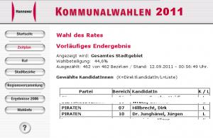 Vorläufiges Endergebnis der hannoverschen Ratswahl: Ich bin drin.